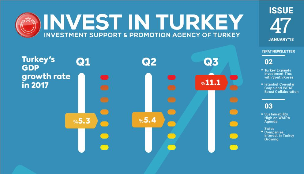 Growth Prospects Take Stage at Private Equity Briefing | Invest in Turkey / ISPAT Newsletter - Issue 47, January 2018